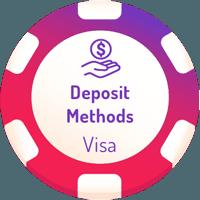Utiliser Visa Pour Jouer Avec De L'argent Dans Les Casinos En Ligne